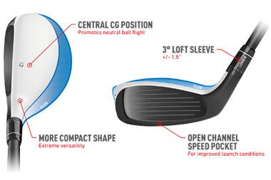 Taylormade Releases Tour Inspired R15 Hybrids