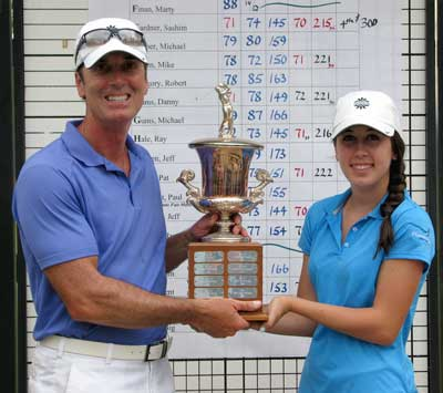 Hoffman wins State Fair Masters