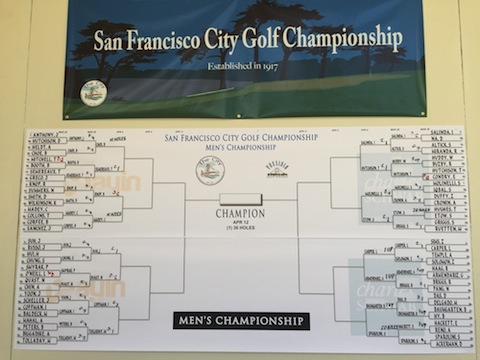 SF City Championship Weekend Match Play Update
