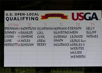 USGA scoreboard
