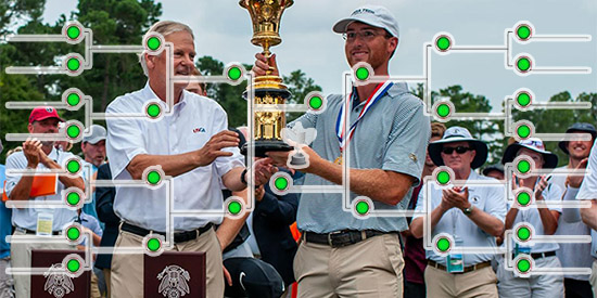August Madness? A statistical look at the U.S. Amateur bracket